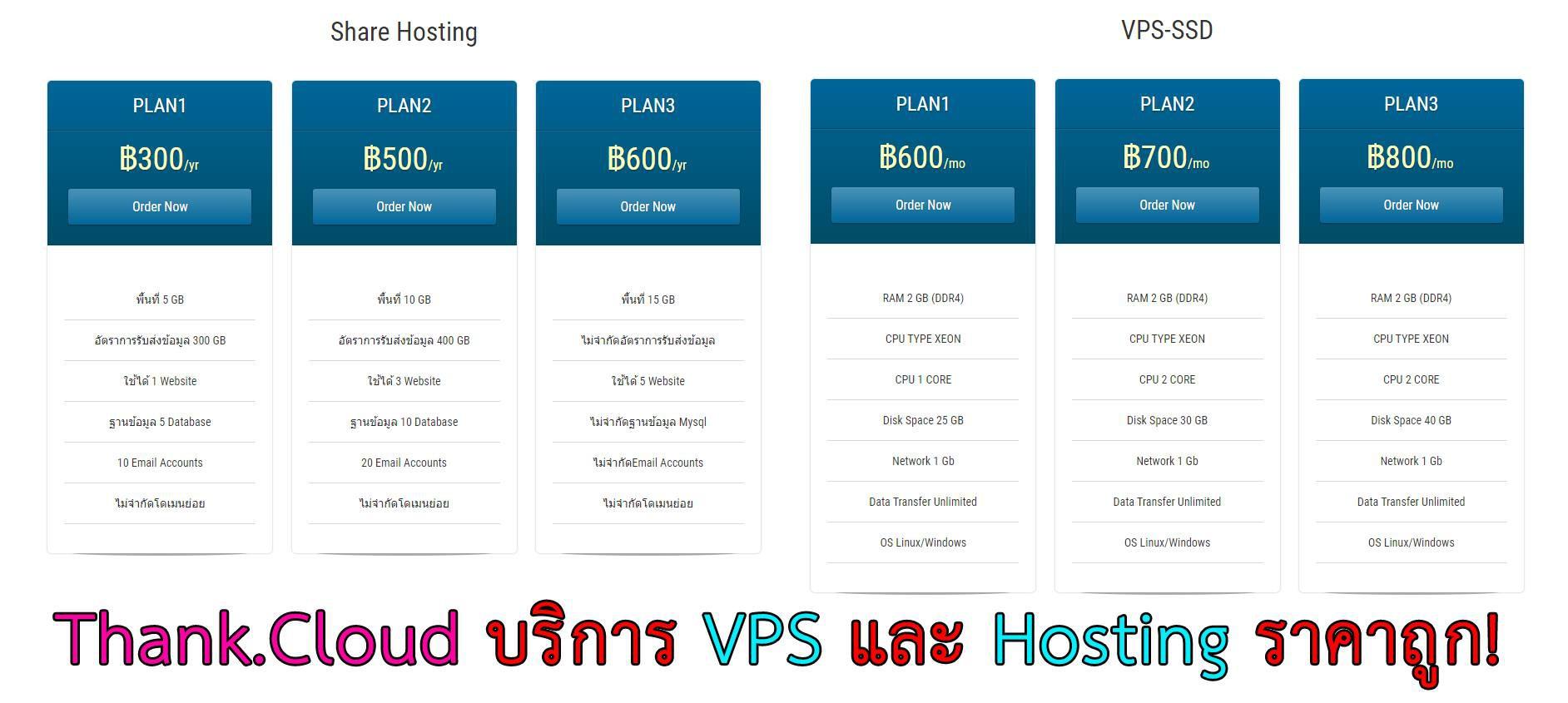 Хостинг samp тест физический сервер для хостинга